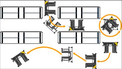 multidirection steering system
